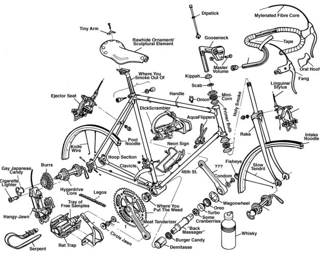 Bike parts diagram